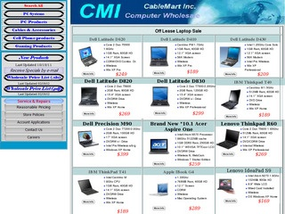 CableMart Inc.