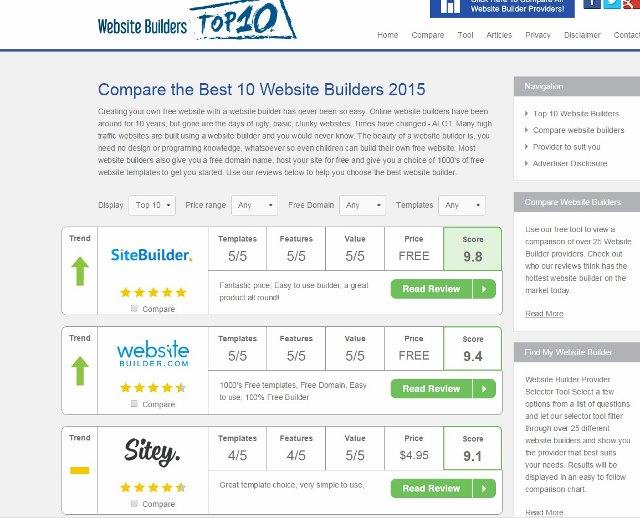 Websitebuildert